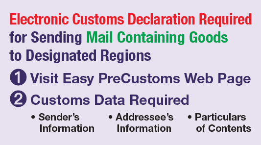 Submission of Electronic Customs Information